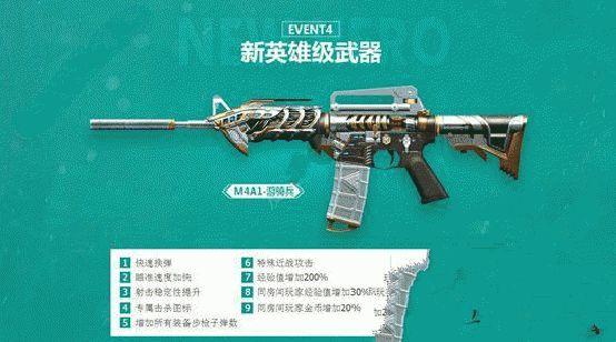 CF手游M4A1游骑兵怎么样 M4A1游骑兵属性介绍[图]图片1
