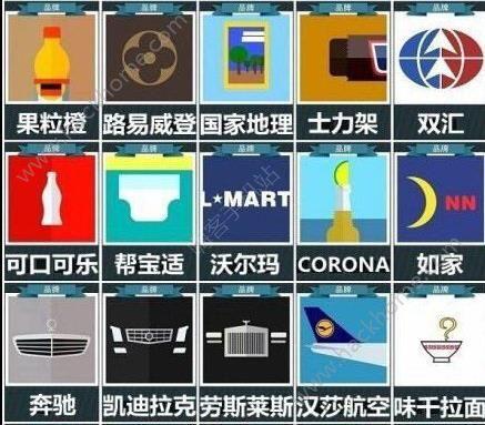 微信疯狂猜品牌答案大全 疯狂猜品牌全部答案图文汇总[多图]图片2