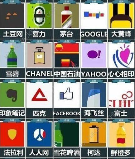 微信疯狂猜品牌答案大全 疯狂猜品牌全部答案图文汇总[多图]图片3
