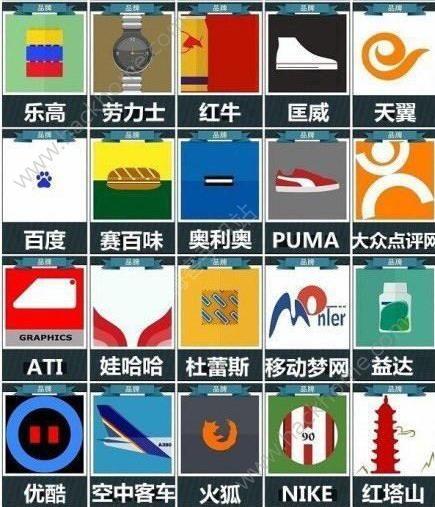 微信疯狂猜品牌答案大全 疯狂猜品牌全部答案图文汇总[多图]图片4