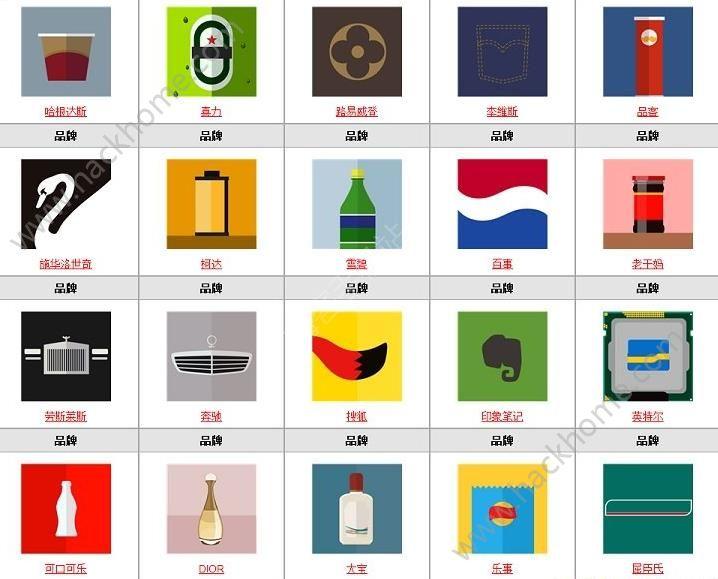 微信疯狂猜品牌答案大全 疯狂猜品牌全部答案图文汇总[多图]图片7