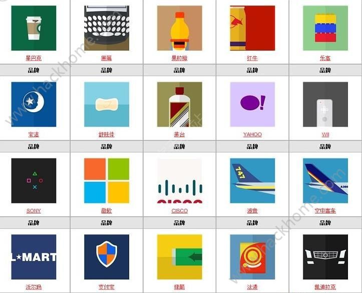 微信疯狂猜品牌答案大全 疯狂猜品牌全部答案图文汇总[多图]图片8