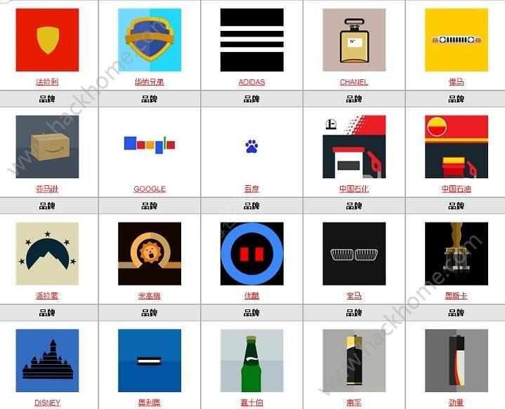 微信疯狂猜品牌答案大全 疯狂猜品牌全部答案图文汇总[多图]图片6