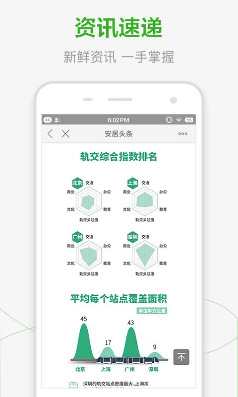 安居客vr看房制作最新app官方下载图片2